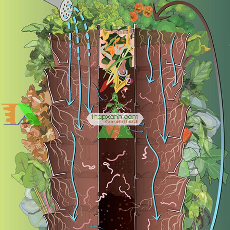 Tháp cây xanh (Tháp rau)